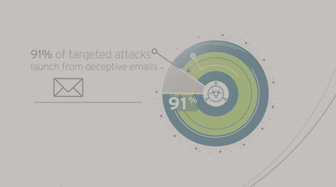 Enhance protection against attacks with Trend Micro and Insight