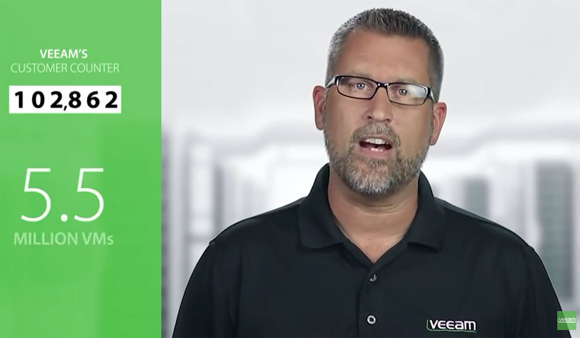 Veeam Backup & Replication Overview Video